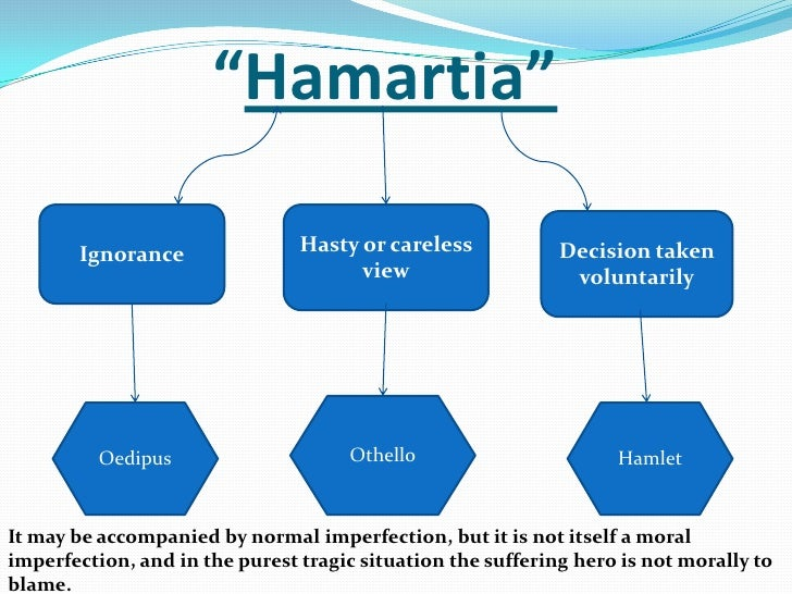 aristotles concept of the tragic hero Aristotle used the word in his poetics prince hamlet's tragic flaw, in shakespeare's play hamlet, determines his tragic downfall hamlet's hamartia is his indecisiveness the audience identifies with the tragic hero as, like them.