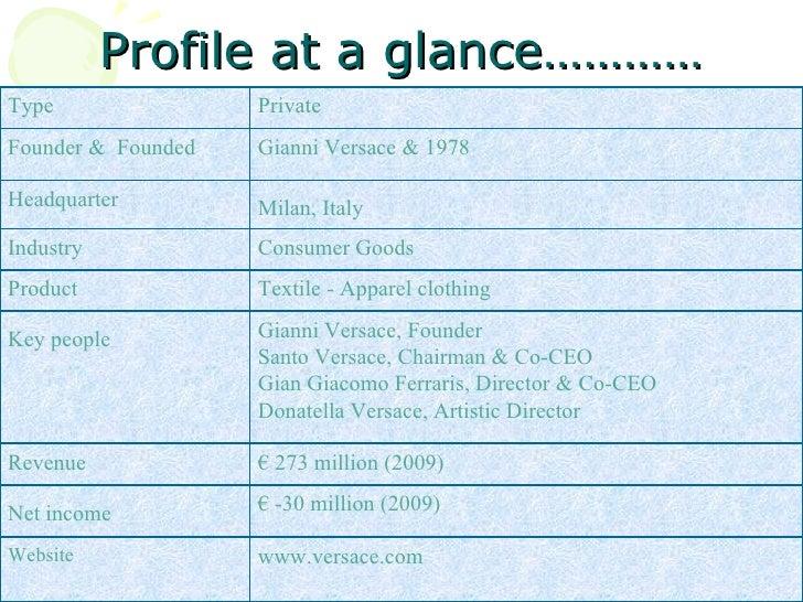Versace Fashion Brand Analyses Presentation
