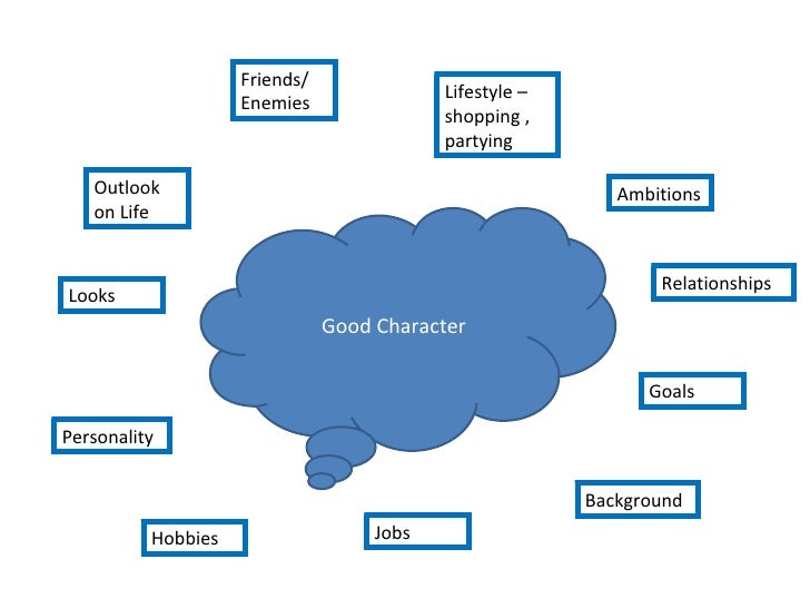 Good Character Friends/ Enemies Personality Relationships Hobbies Background Ambitions Outlook on Life Lifestyle – shoppin...