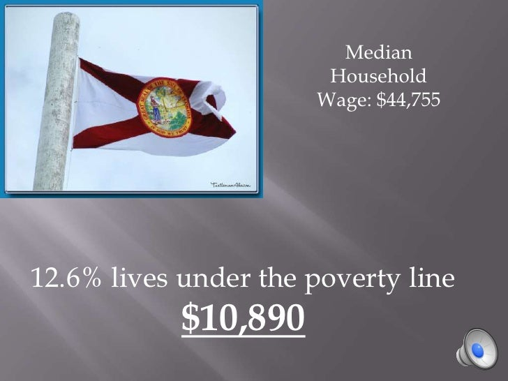 Median Household Wage: $44,755<br />12.6% lives under the poverty line $10,890<br />