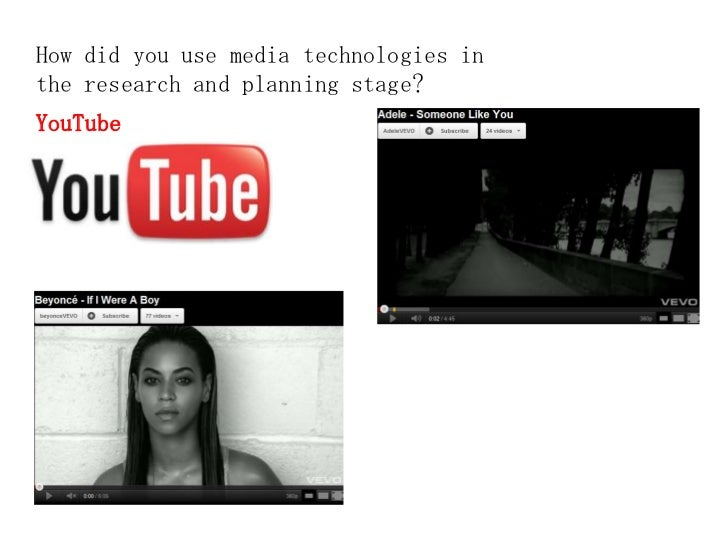 How did you use media technologies inthe research and planning stage?YouTube