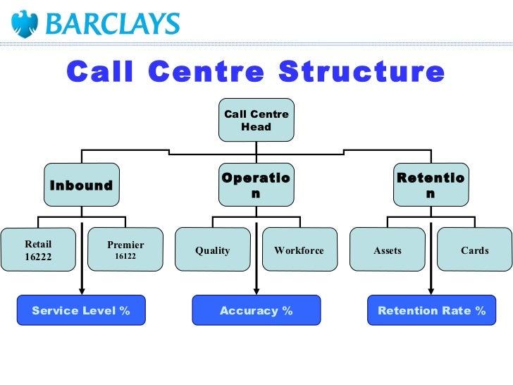 Presentation1 for General motors customer service complaints