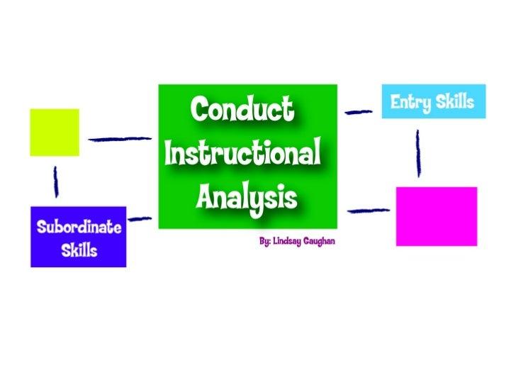 Conducting Instructional Anaylsis