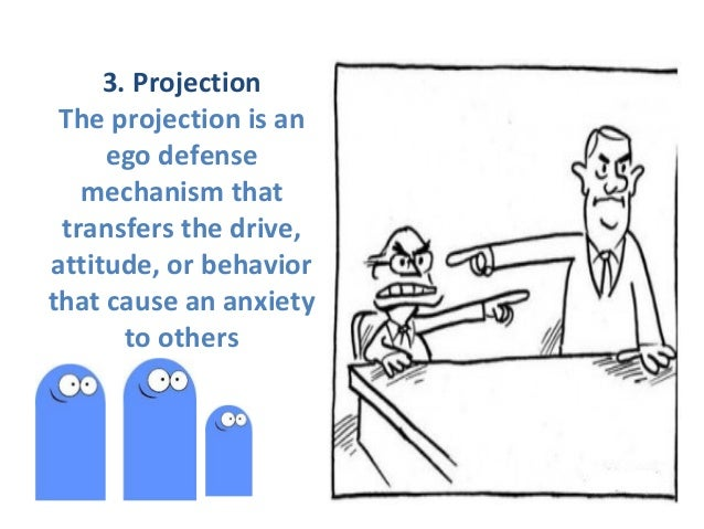 freudian projection Start studying ch 12 personality learn freud's theory of personality that holds that a defense mechanism involving the projection of one's own.