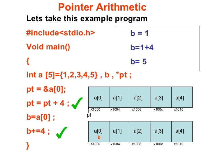 Pointer assignment in c