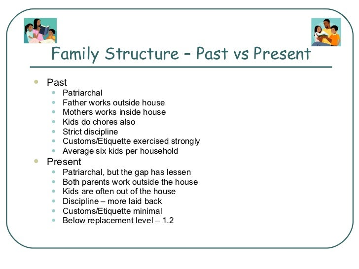 an analysis of the structure of the basic asian family The physical structure of the village in india and an  analysis, literature, poetry, features  the history of the indian caste system and its effects on.
