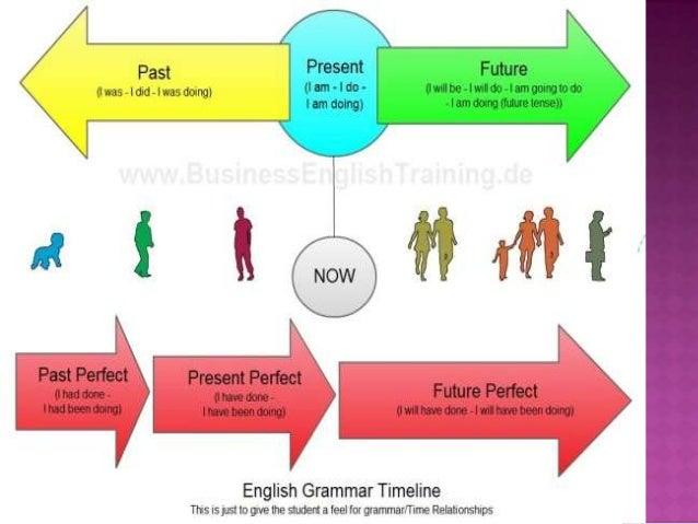 Contoh resume ringkas bahasa melayu can doubt