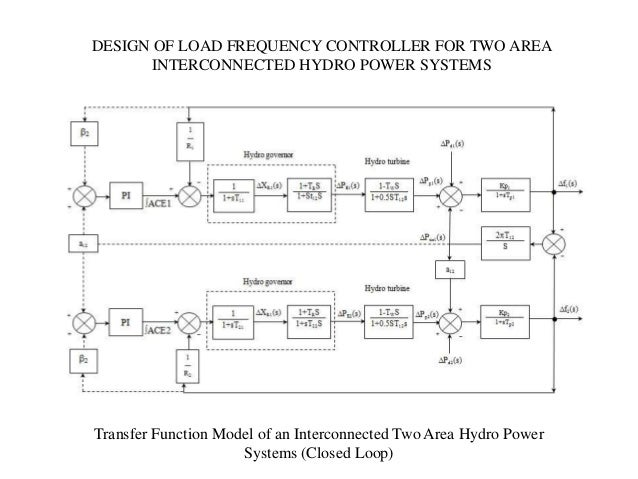 thesis on load frequency control  bess-upgraded power transmission systems for frequency control  this  thesis reports on the evaluation of the impact of a battery energy  to ameliorate  the frequency excursions that follow a power load increase in a.