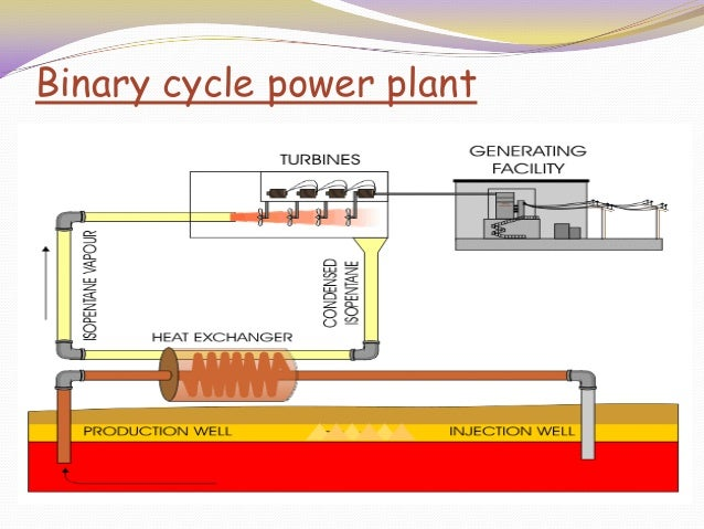 Binary type geothermal power plant