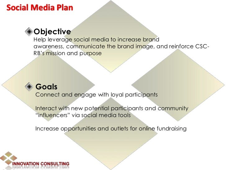 Social Media Plan      Objective      Help leverage social media to increase brand      awareness, communicate the brand i...