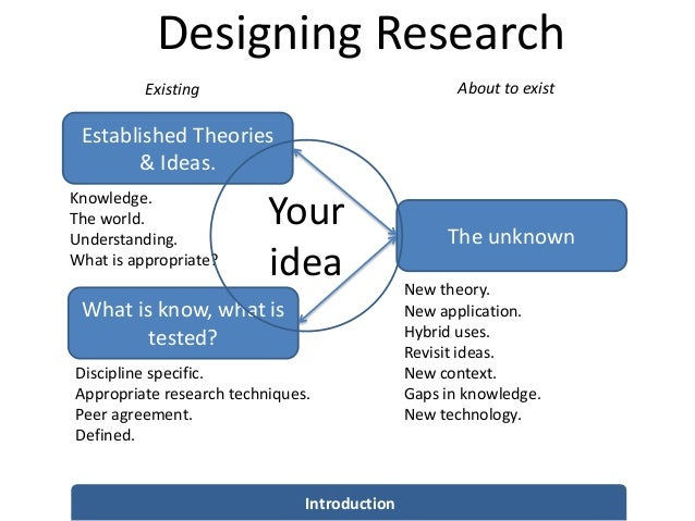 Definition of research design and methodology