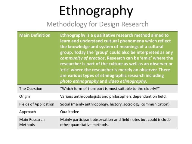 ethnographic research paper french culture