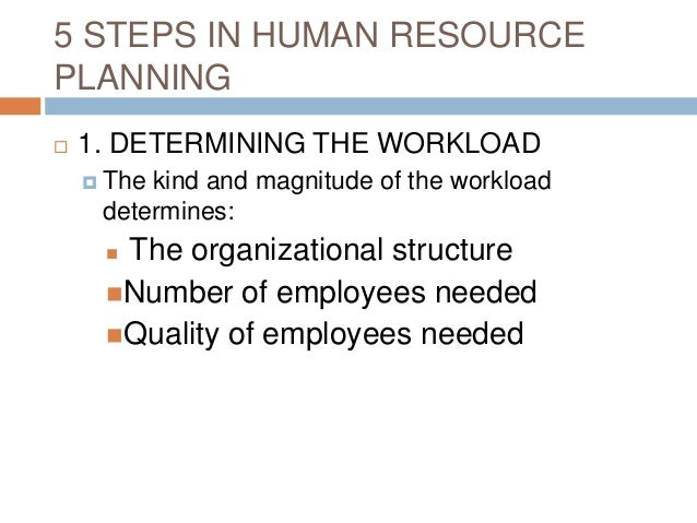 human resources planning recruitment and selection Developmenthrm planning,recruitment,selection,job analysis  recruitment of new employee the induction is  human resources management.