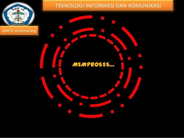 TEKNOLOGI INFORMASI DAN KOMUNIKASI  SMP N 18 Semarang  MEMPROSES…