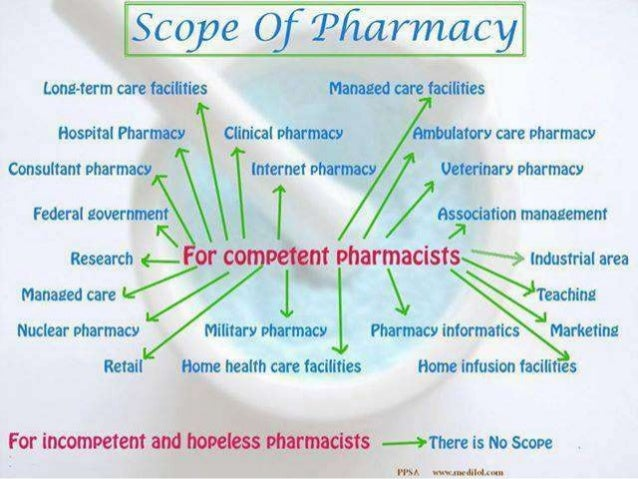how to get a job in a pharmacy perth