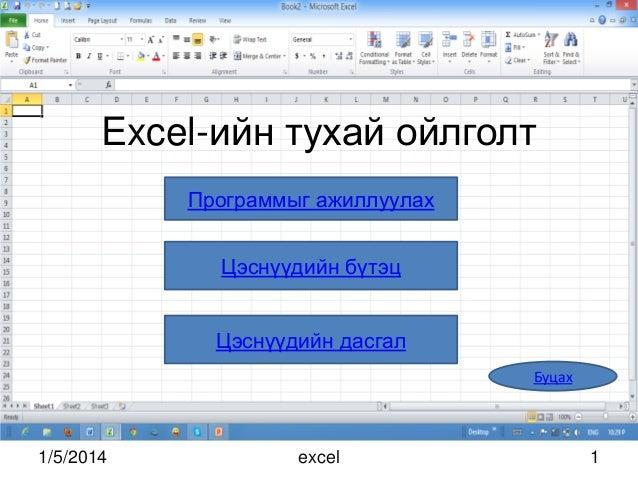 Excel-ийн тухай ойлголт Программыг ажиллуулах Цэснүүдийн бүтэц  Цэснүүдийн дасгал Буцах  1/5/2014  excel  1