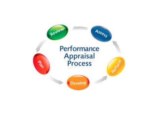 review on impact of total reward system on employee performance Management system with employee performance  do personnel development,  evaluation, pay-for-performance influence employee  measurement system  such as the balanced scorecard or total quality performance.