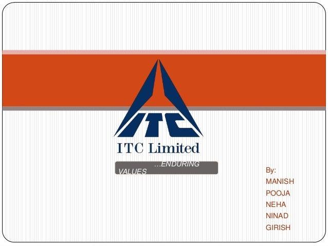ITC MARKETING STRATEGIES