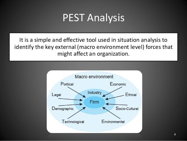 Apple Inc. PESTEL/PESTLE Analysis & Recommendations
