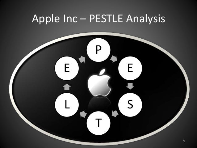 pestel analysis apple What is swot or pestel analysis get expert assignment help on apple swot analysis &pestle analysis of political,economic,social and swot analysis on company- strengths,weaknesses,opportunities and threats.