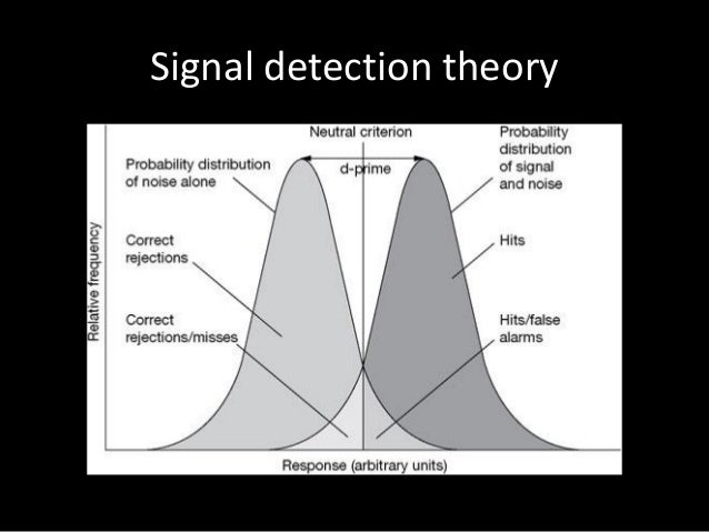 signal theory (redirected from signal theory) analog discrete-time signal processing is a technology based on electronic devices such as sample and hold circuits.