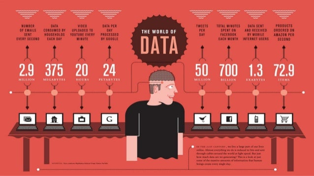 Digital Data Statics 2014 by Manpreet singh digital