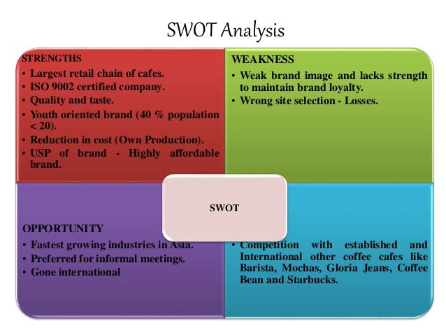 swot analysis barista and ccd This free business essay on essay: café coffee day is perfect for business  students to use as an  analysis of product and generic competition to the brand.