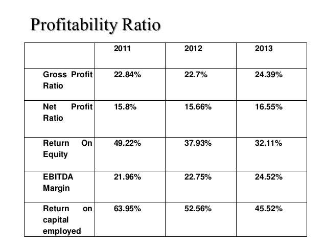 balance sheet ratio analysis The balance sheet is a fi nancial snapshot of the fi rm financial statement and ratio analysis lo1 the financial statements 13 statement of cash flows.