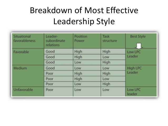 organization theory for general motors Even general motors  still, some changes can be made immediately any company that wishes to become a learning organization can begin by taking a few simple steps.