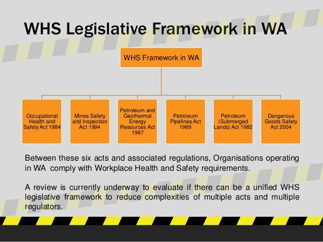 general ohs whs knowledge The new south wales department of education policy library contains all current operational policies in nsw public schools.