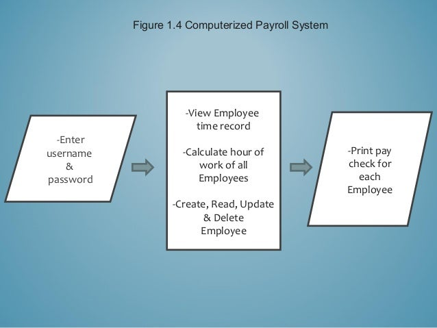 related literature about payroll system
