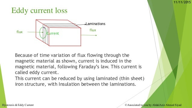 separation of eddy current and hysteresis 53 separation of core loss of magnetic laminations   fig 5-7 eddy current  and hysteresis power loss per cycle versus frequency at peak flux.