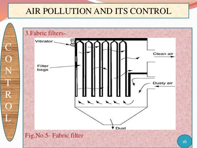 pollution and its control Nuclear pollution or radiation is the process of transferring electro-magnetic waves from one place to another the energy of wavelength is directly proportional to the frequency and.