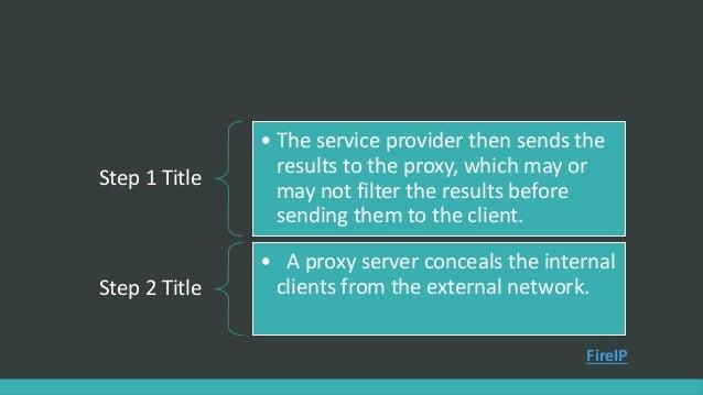 Сервис Best-Proxies ru: Купить качественные прокси
