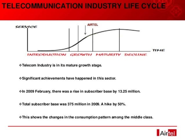 "the telecommunication industry essay In the old days, the telecom industry was viewed as an example of ""natural monopoly "" this was due to increasing returns to scale, where the telecom services could only be provided efficiently by a monopoly provider."