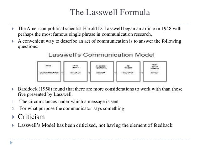 Communication paper topics