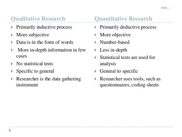 Communication studies research paper