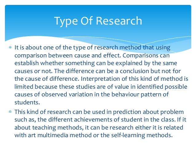 Correlational research method