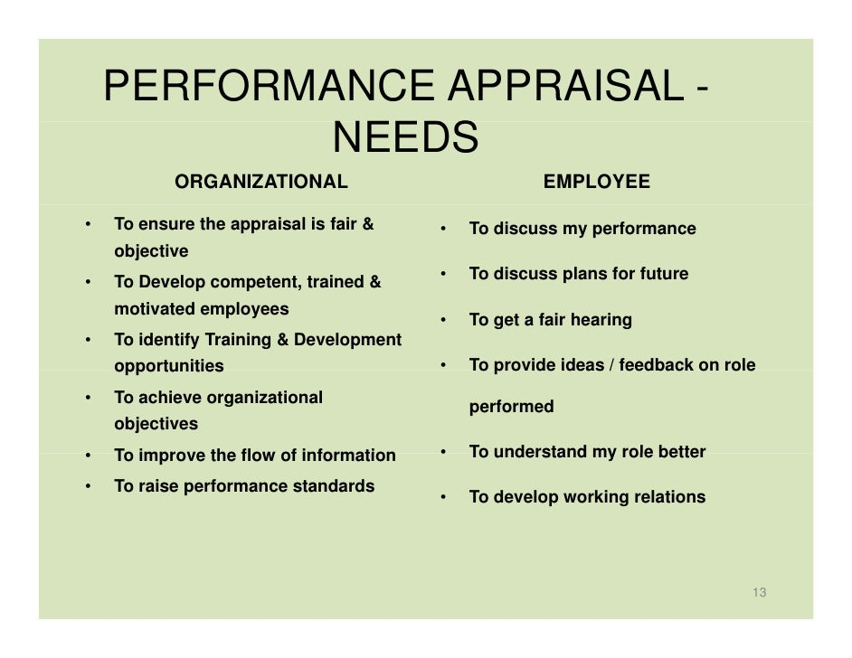 explain what fairness has to do with performance management The researcher will assess the relationship between perceived fairness of justice among employees of the performance appraisal system the aim of this influences on perceived fairness of performance appraisal at a small for management and do possess both advantages and.