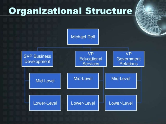 the dell company management and organizational For an organization, the organizational structure is a hierarchy of management of this functional in this type of an organization, the company uses teams to.