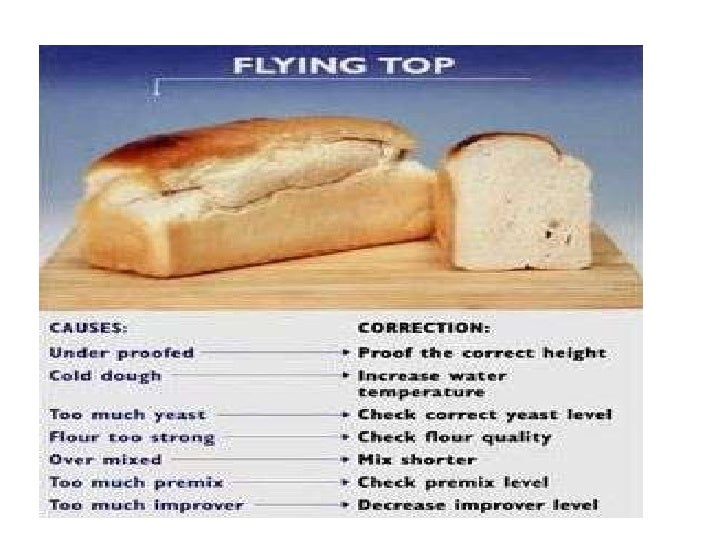 Diagnose and respond to bread faults- Lesson 2