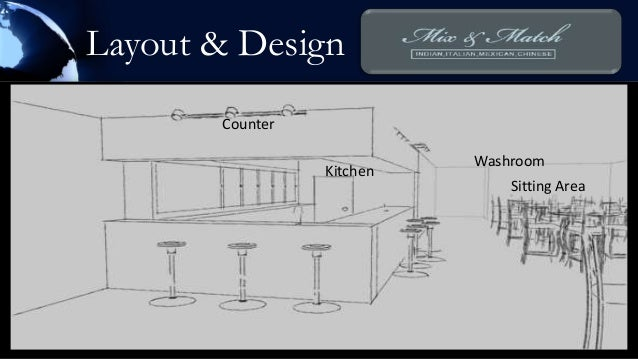 Presentation of a restaurant project for coursework