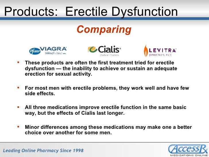 Which one is best viagra cialis or levitra
