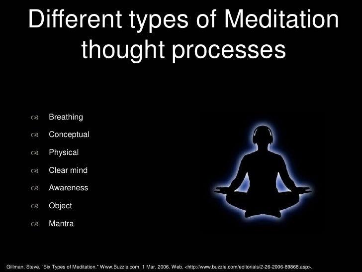 pictures Meditation Techniques
