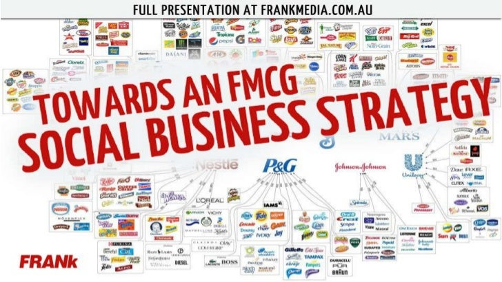 FRANkademy Social Media Strategy for FMCG