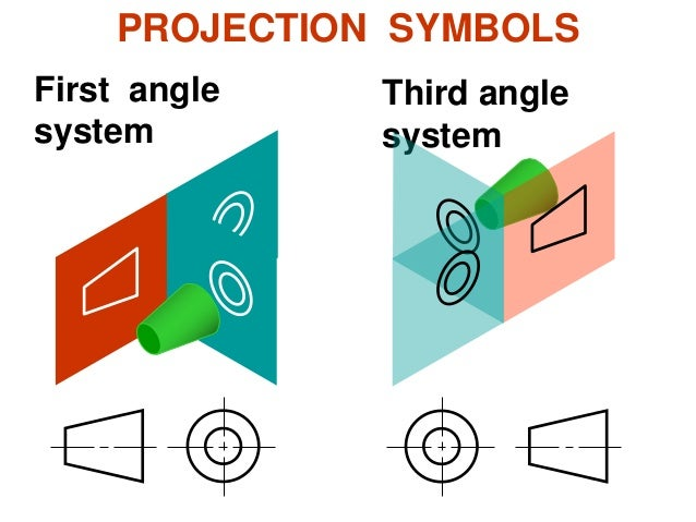 Sravani Puzzle Cube besides Orthographic Projection 60404380 moreover Orthographic Projection Slideshare in addition Dimensioning together with 2431749list. on isometric to orthographic