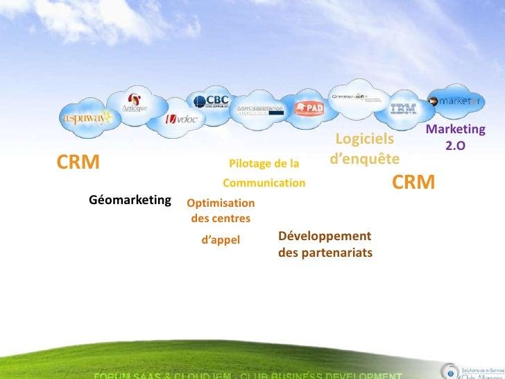 Marketing                                           Logiciels     2.O CRM                     Pilotage de la   d'enquête  ...