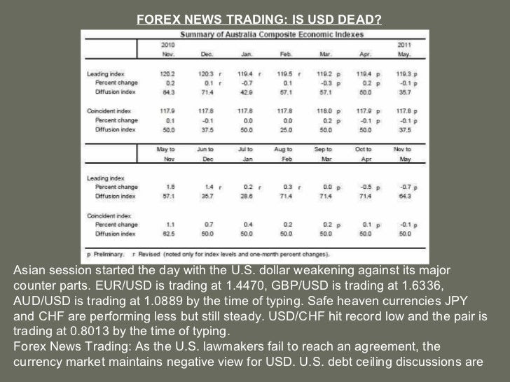 Is forex day trading dead