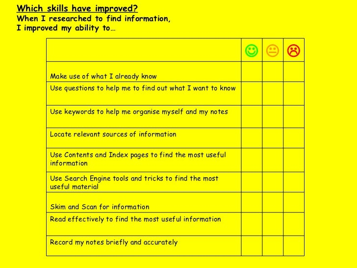 Which skills have improved? When I researched to find information, I improved my ability to… Record my notes briefly and a...
