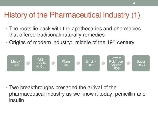 merck medco vertical integration in the pharmaceutical industry Merck & medco you decide pharmaceutical firms in order to sustain the the vertical integration of merck and medco is to attempt to address buyer power.